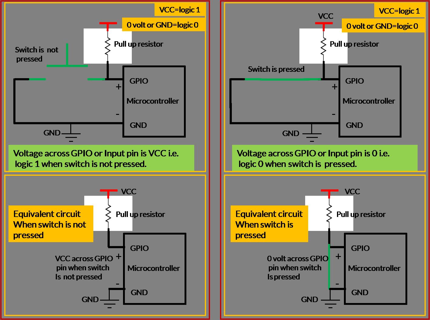 Pull up and pull-down resistor | bytesofgigabytes com