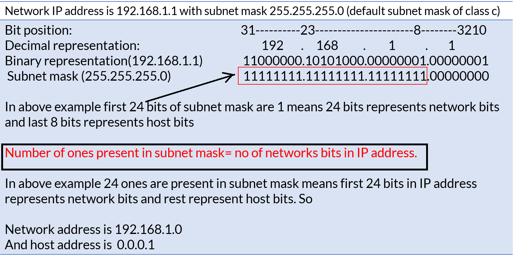 Subnetting 1 example
